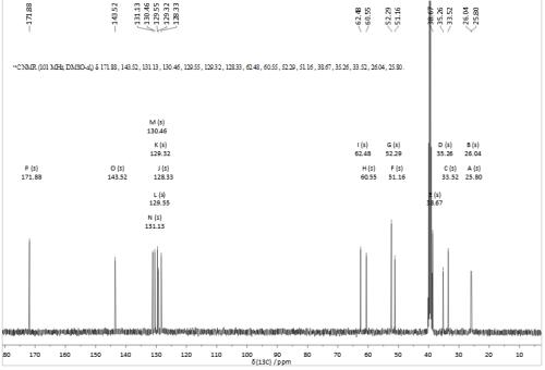 mannitol pulver dosierung