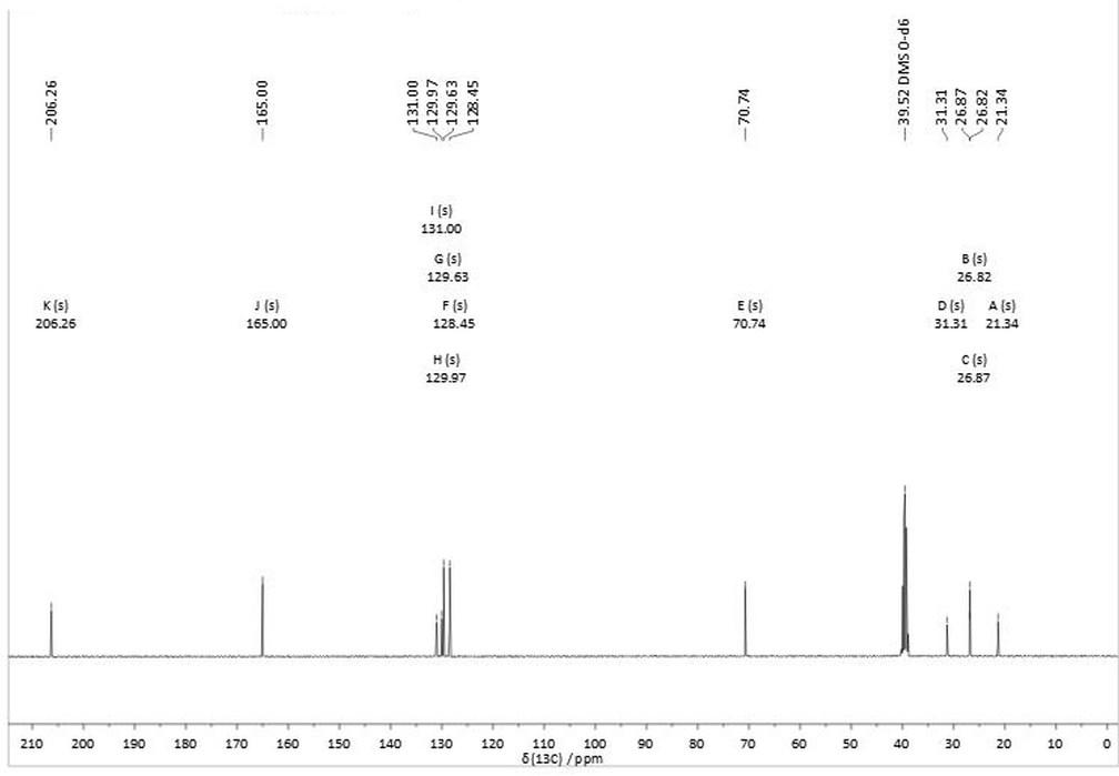 foche - premium research chemicals